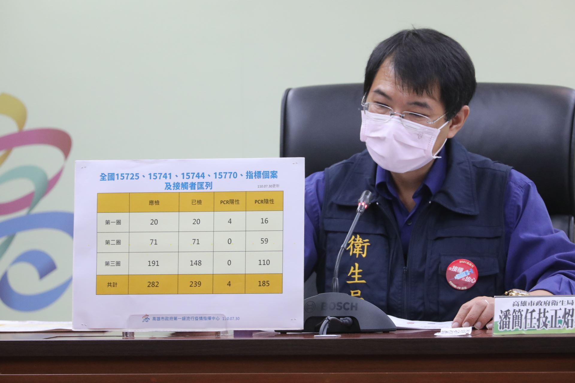 1100730防疫會議後記者會-5.jpg