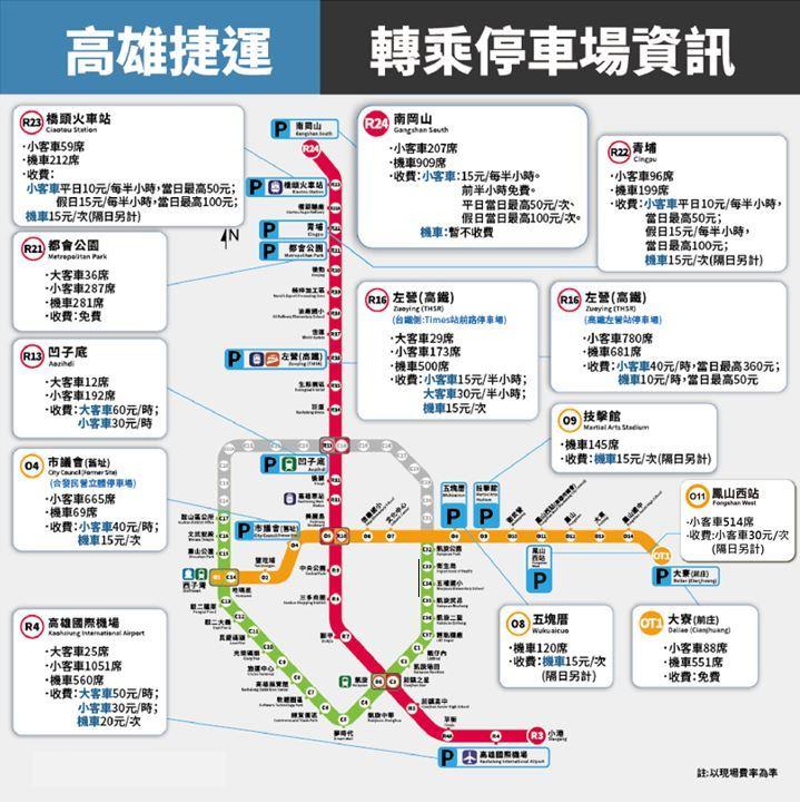 停車轉乘捷運圖.JPG.jpg