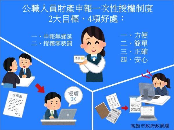 109公職人員財產申報說明會圖卡.jpg