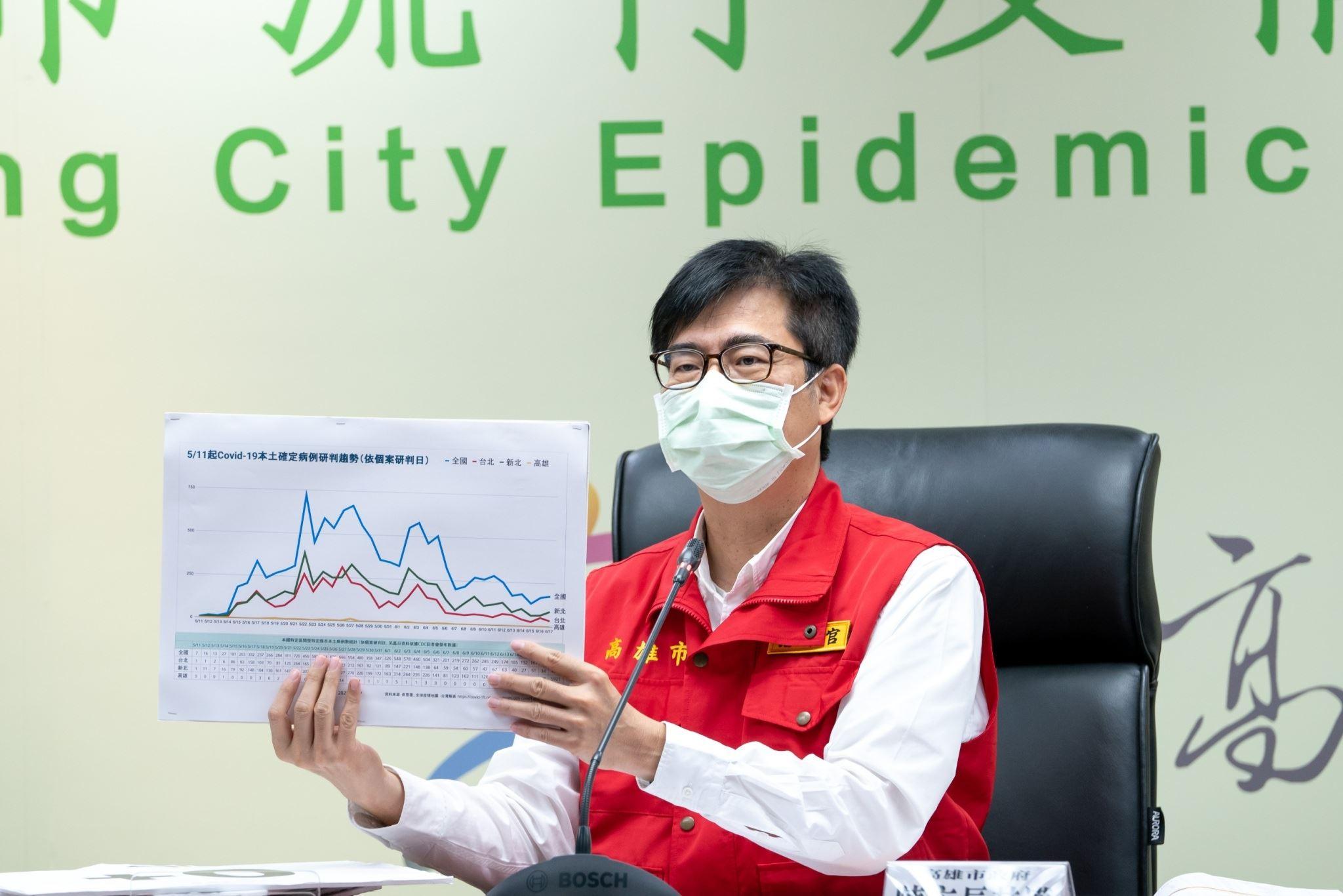 防疫會議及會後記者會_210617_6.jpg
