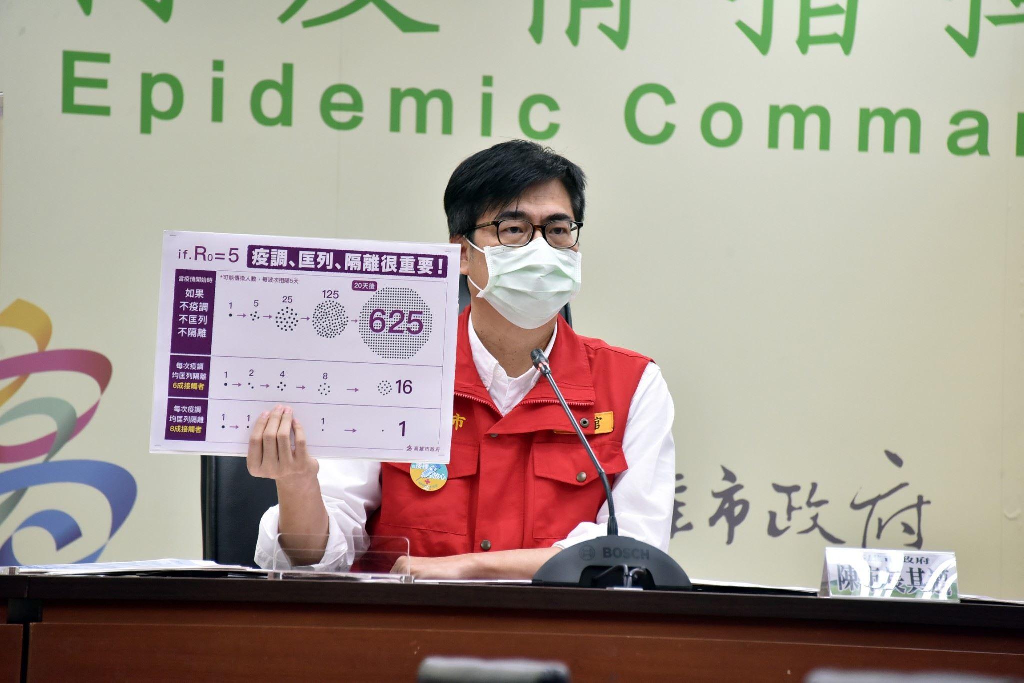 0623  防疫會議及記者會_通稿1.jpg